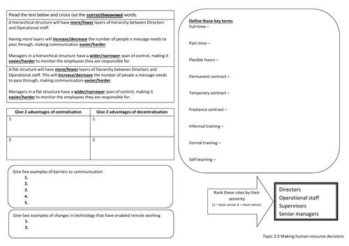 Edexcel GCSE (9-1) Business Topic 2.5 revision knowledge organiser