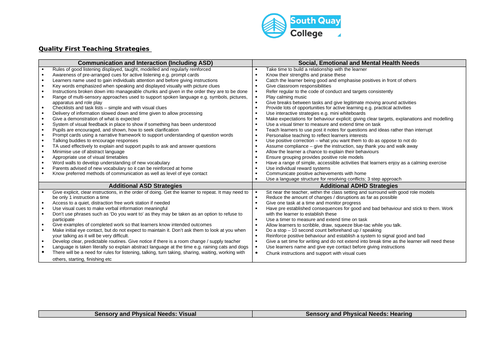 Quality First Teaching Strategies