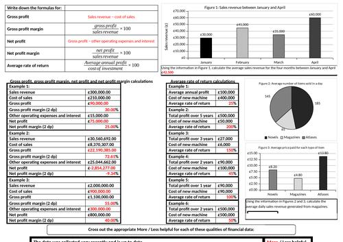 Edexcel GCSE (9-1) Business Topic 2.4 revision knowledge organiser