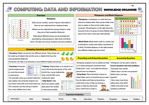 Year 2 Computing - Data and Information - Pictograms - Knowledge Organiser!