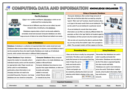 Year 5 Computing - Data and Information - Flat-File Databases - Knowledge Organiser!