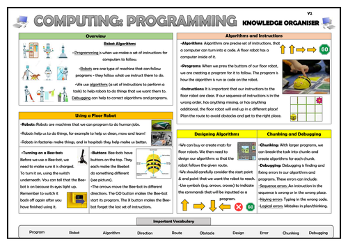 Year 2 Computing - Programming - Robot Algorithms - Knowledge Organiser!