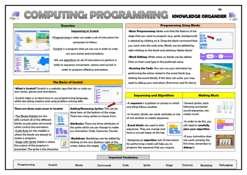 Year 3 Computing - Programming - Sequencing in Scratch - Knowledge Organiser!