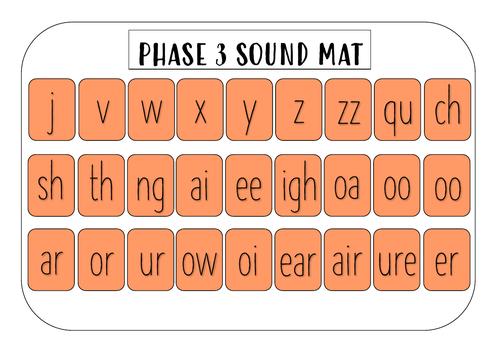 Phonics phase 3 sound map