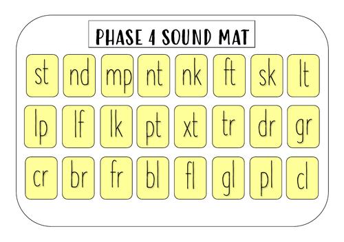 Phonics phase 4 sound map