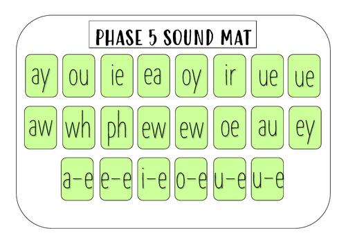 Phonics phase 5 sound mat