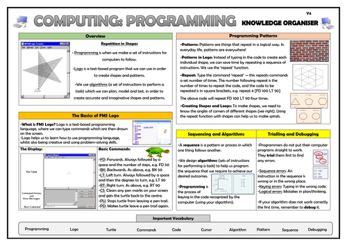 Year 4 Computing - Programming - Repetition in Shapes - Knowledge Organiser!