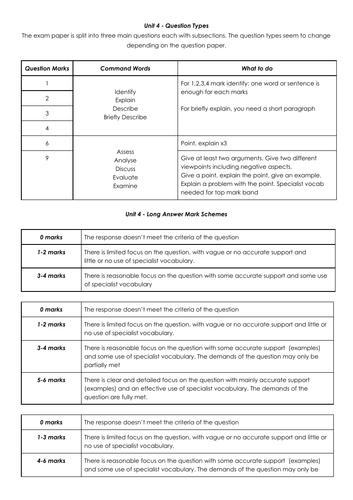 Eduqas / WJEC Criminology unit 4 exam question bank