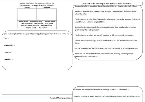 Edexcel GCSE (9-1) Business Topic 2.3 revision knowledge organiser