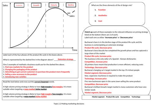 Edexcel GCSE (9-1) Business Topic 2.2 revision knowledge organiser