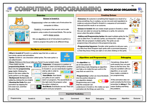 Year 2 Computing - Programming - Quizzes in Scratch Jr - Knowledge Organiser!