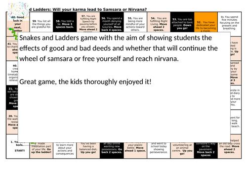 Samsara and Karma Snakes and Ladders