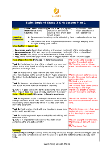 Swimming Lesson Plans for Stage 3 & 4 of Swim England Awards