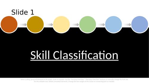 Edexcel GCSE PE Classification of Skills Lesson