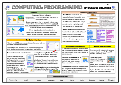 Year 3 Computing - Programming - Events and Actions in Scratch - Knowledge Organiser!