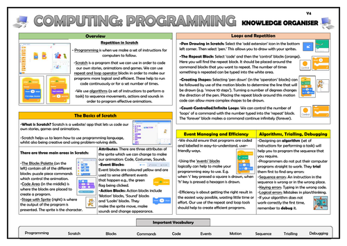 Year 4 Computing - Programming - Repetition in Scratch - Knowledge Organiser!