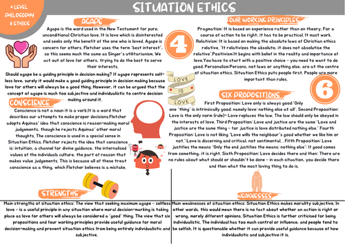 Situation Ethics Revision Map A Level (OCR)