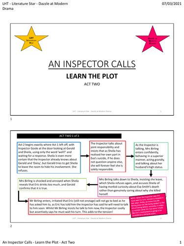 An Inspector Calls - Learn the Plot Act 2 PDF