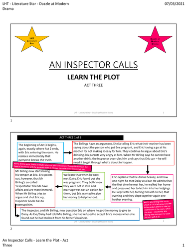 An Inspector Calls - Learn the Plot Act 3 PDF