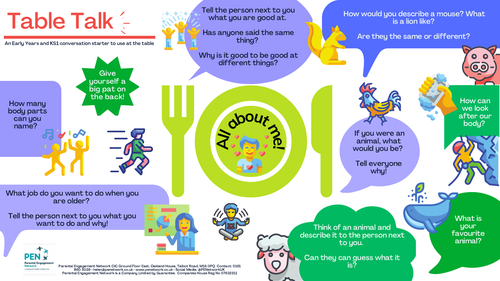 All About Me KS1 Conversation Starters - Table Talk