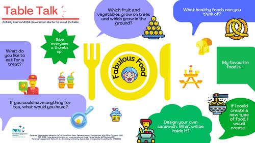 Fabulous Food KS1 Conversation Starters - Table Talk