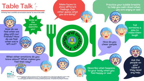 Feelings & Emotions KS1 Conversation Starters - Table Talk
