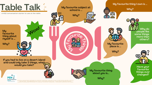 My Favourite Things KS2 Conversation Starters - Table Talk