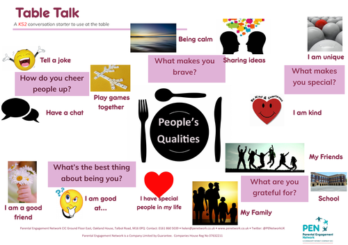 People's Qualities KS2 Conversation Starters - Table Talk