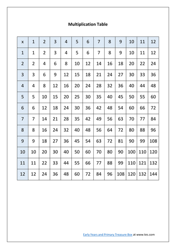 Multiplication grid times table square for KS1 and KS2 mathematics