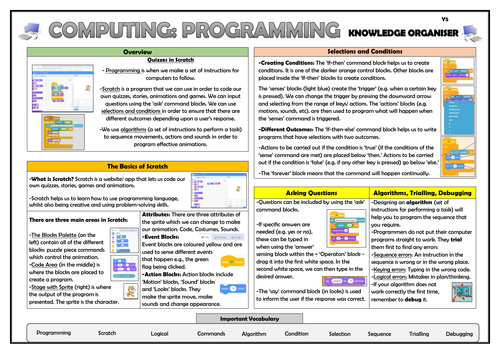 Year 5 Computing - Programming - Quizzes in Scratch - Knowledge Organiser!