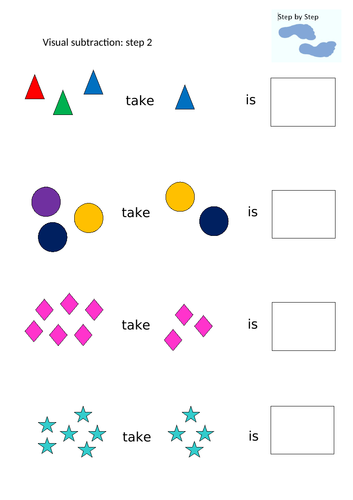 Visual subtraction Step 2