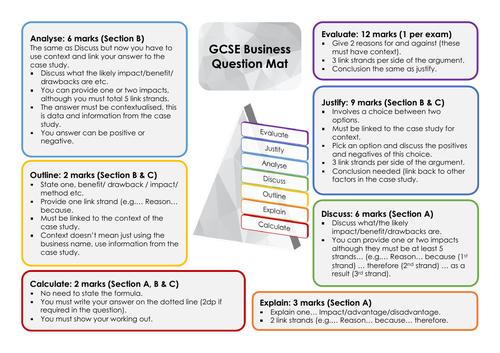 GCSE Business - Question Mat