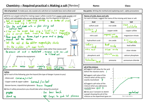 AQA 9-1 GCSE Science/Chemistry - Making a salt Required Practical review sheet