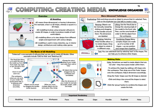 Year 6 Computing - Creating Media - 3D Modelling - Knowledge Organiser!