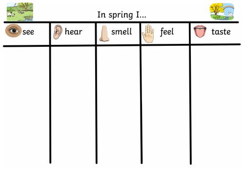 Spring Senses