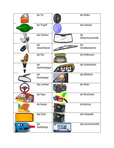 Car Parts in German Desk Mat