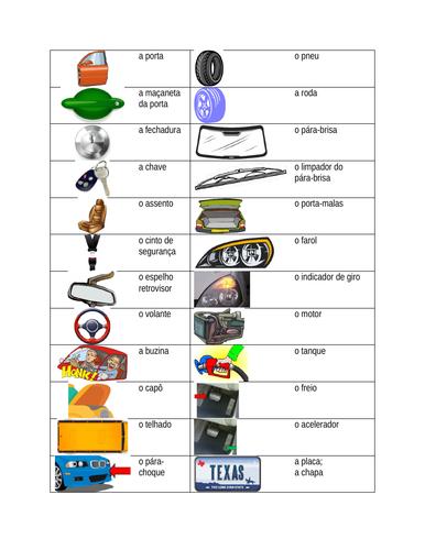 Car Parts in Portuguese Desk Mat