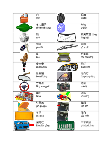 Car Parts in Chinese Desk Mat