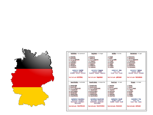 German KS5 Verb Cards for A Level