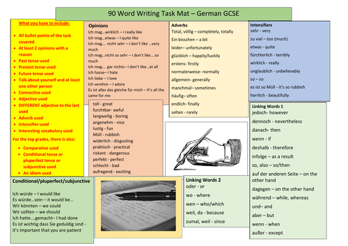 German GCSE 90 word writing mat - Higher and Foundation