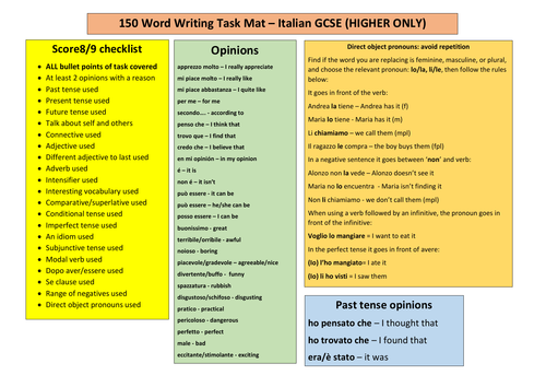 Italian GCSE 150-word writing mat - Higher - any exam board