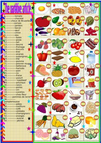 The partitive article with Food