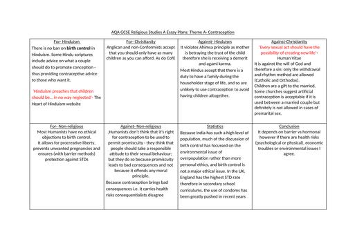 Essay Plans RS GCSE 9-1