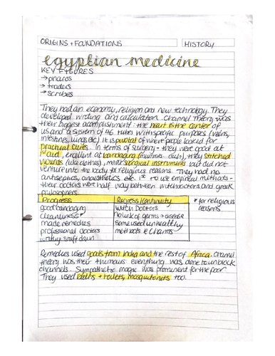 History of Medicine Notes 9-1 GCSE AQA