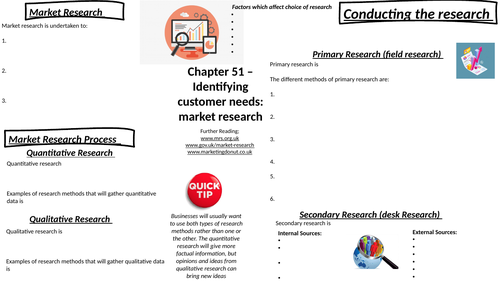 Market Research Knowledge Organiser