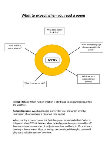 Poetry helpsheet