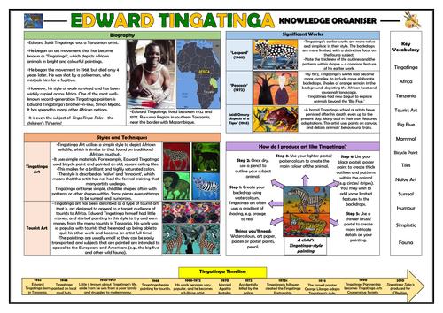 Edward Tingatinga - Knowledge Organiser!