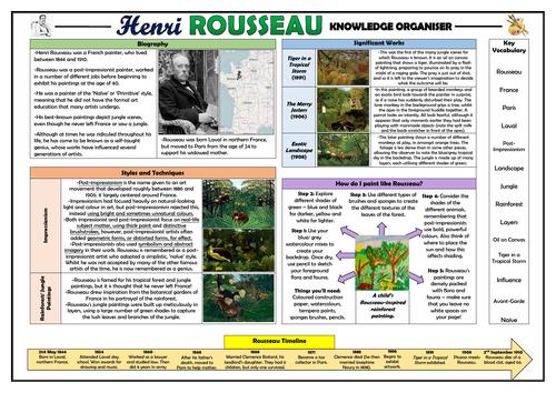 Henri Rousseau - Knowledge Organiser!