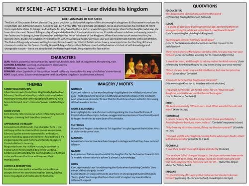 King Lear Key Moments