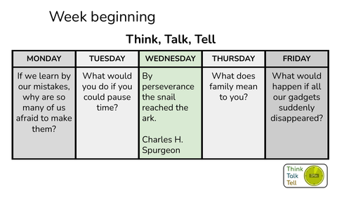 Think, Talk, Tell - Daily Questioning P4C 10 weeks